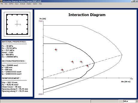 Iteraction diagram analysis program junaids47s weblog biasanya kolom didesain untuk menerima beban aksial maupun terhadp momen dalam perhitungan struktur kolom tidak akan lepas dari dari suatu diagram ccuart Image collections